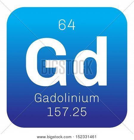 Gadolinium Chemical Element