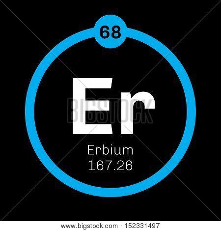 Erbium Chemical Element