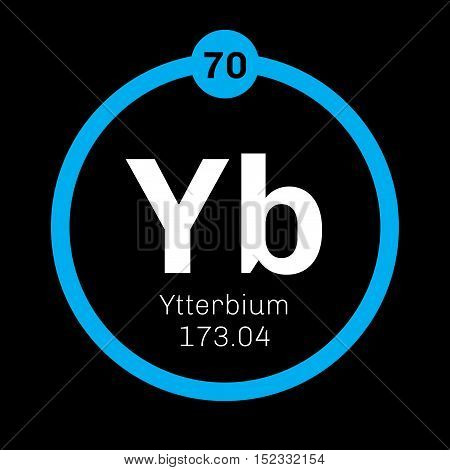 Ytterbium Chemical Element