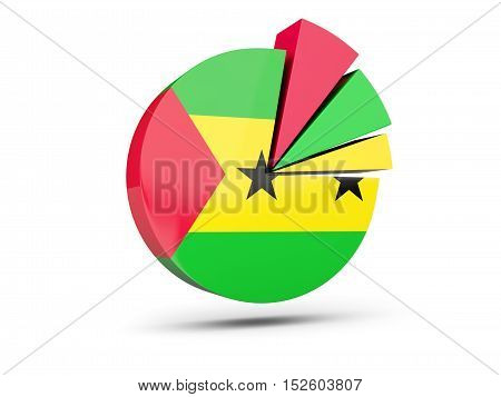 Flag Of Sao Tome And Principe, Round Diagram Icon