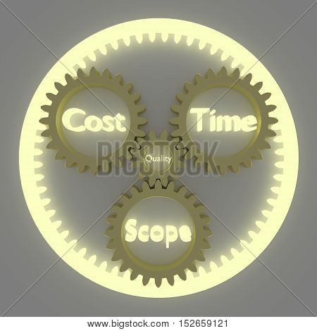 Project management 3D concept illustration with a planetary gears system representing time cost and scope placed around the quality center