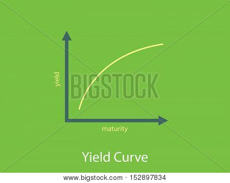 yield curve illustration with graph and flat chart vector