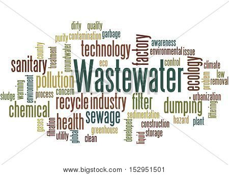 Wastewater, Word Cloud Concept 2