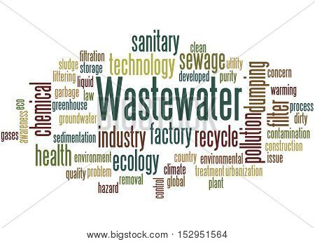 Wastewater, Word Cloud Concept 4