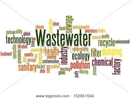 Wastewater, Word Cloud Concept 5