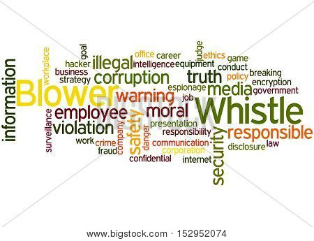 Whistle Blower, Word Cloud Concept