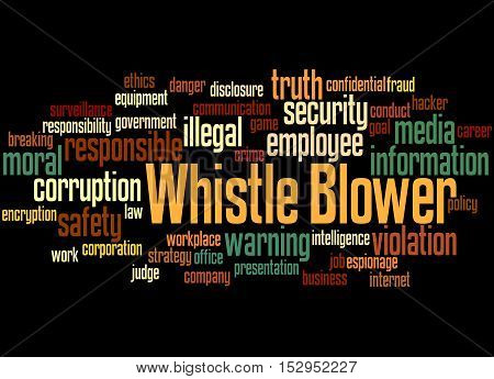 Whistle Blower, Word Cloud Concept 6