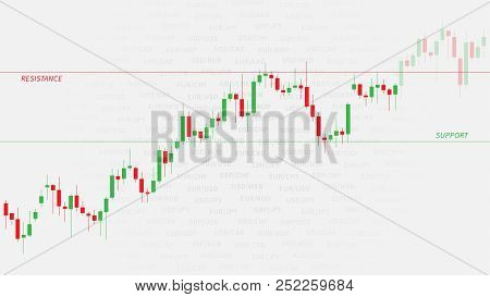 Financial Candlestick Chart Graph With Support And Resistance Levels Vector Illustration. Forex Trad