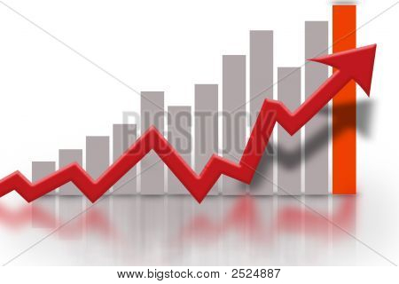 Financial Bar Graph Chart