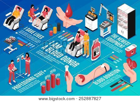 Blood Donation Medical Staff And Equipment Hand With Heart Isometric Flowchart On Blue Background Ve