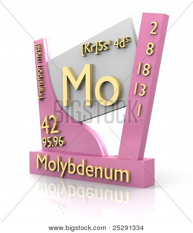 Molybdenum Form Periodic Table Of Elements - V2
