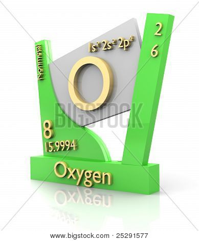 Oxygen Form Periodic Table Of Elements - V2