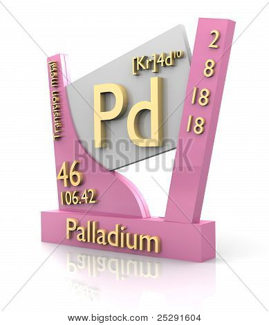 Palladium form Periodic Table of Elements - 3d made poster