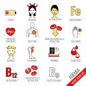Anemia symptoms and causes icons set. Medical and healtcare concept. Editable vector illustration in modern style. poster