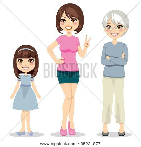 Age Of Women