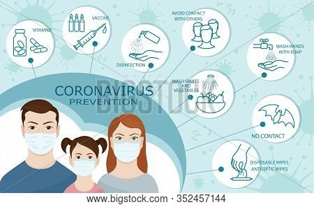 Coronavirus Prevention. New Epidemic (2019-ncov). Horizontal Banner With Infographic Elements. Prote