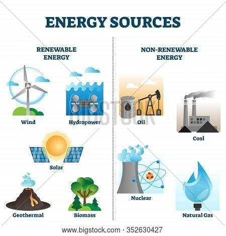 Energy Sources Vector Illustration Collection.infographic Or Other Environment Related Content Graph