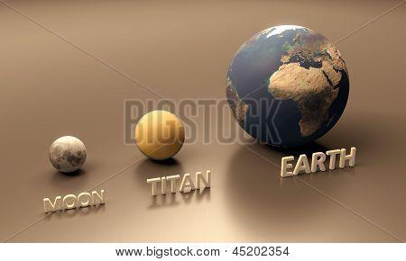 Earth Moon Titan