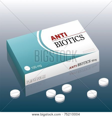 Antibiotics Pills Medicines