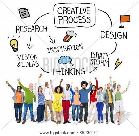 Creative Process Ideas Design Creativity Cocnept