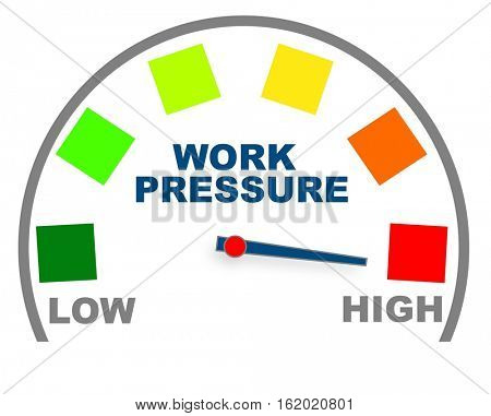Work stressed level
