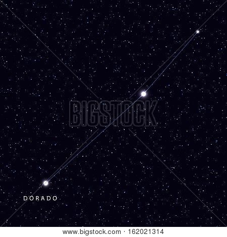 Sky Map with the name of the stars and constellations. Astronomical symbol constellation Dorado