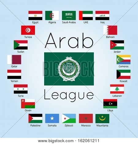 Member states of Arab League, set of country flags (League of Arab States international regional organization), vector illustration, flat icons. Image for infographic, design, website, banner, map