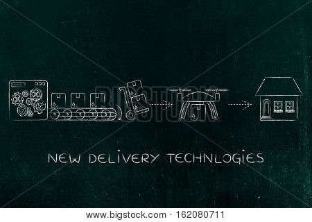 Drone Delivery Of Online Order Parcel, Warehouse To Customer