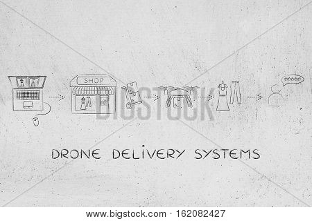 Commercial Drone Delivery Of Online Order Parcel, Small Shop Version