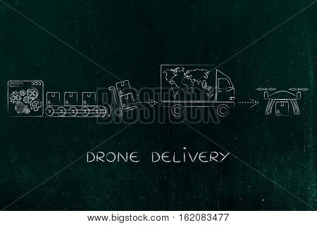 Drone Delivery Of A Parcel From The Warehouse