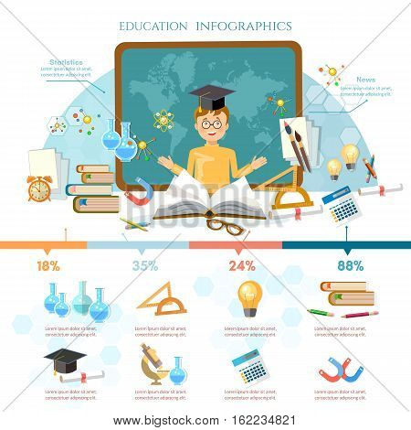 Education infographic elements student learning vector. Open book of knowledge back to school different educational supplies infographic effective modern education template design