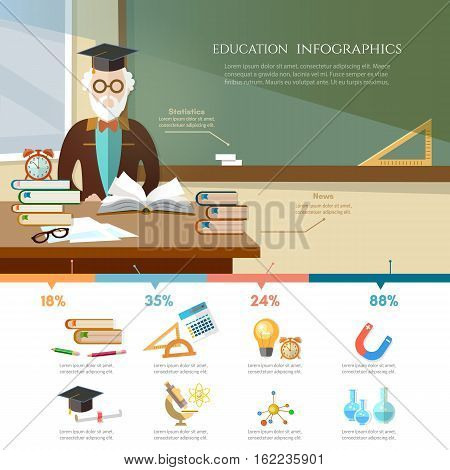 Education infographic. Professor in a school class. Open book of knowledge back to school. Education infographic elements effective modern education template design