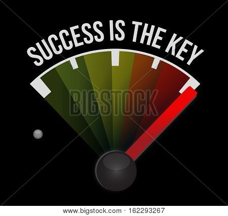 Success Is The Key Meter Sign Concept