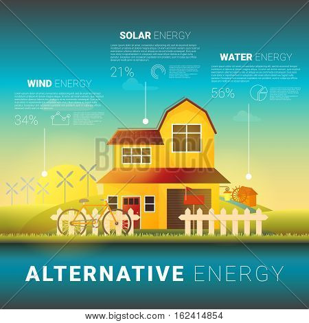 Alternative energy types - solar, wind, water. Flat vector illustration. Idea of eco-friendly source of energy. Renewable energy concept