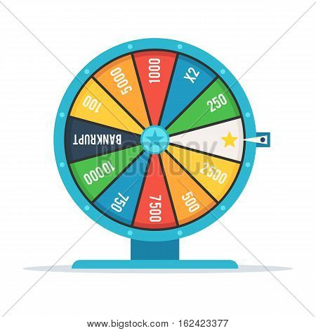 Wheel of fortune with winning numbers and sector bankrupt and bonus. Quiz sign. Vector illustration in flat design style isolated on white background
