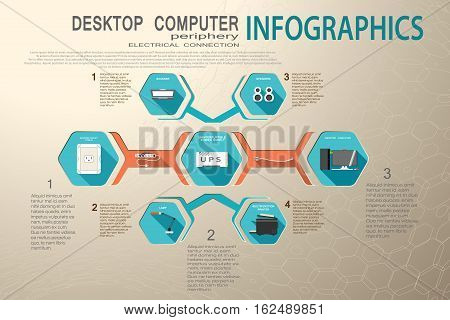 Infographics vector set of desktop computer periphery electrical connection type B with hexagon icons on the turquoise background with pattern and shadow cut from paper.