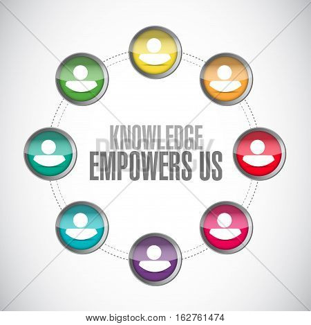 Knowledge Empowers Us Close Network Sign Concept