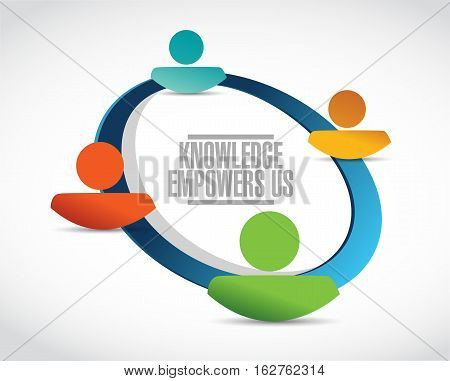 Knowledge Empowers Us People Network Sign Concept