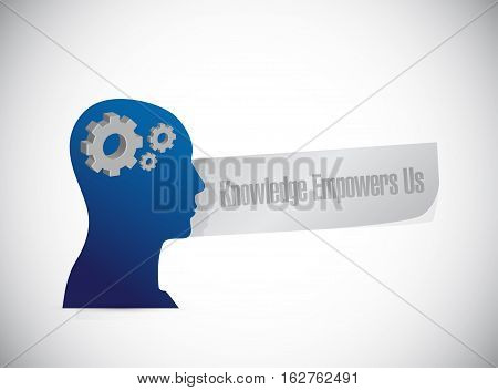 Knowledge Empowers Us Brain Sign Concept