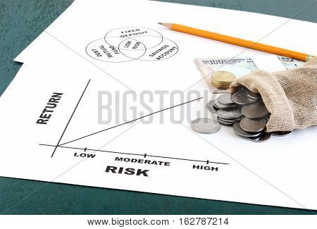 Investment risk and return graph and Indian currency coins in a sack and rupees.