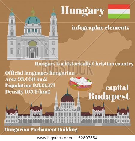 Hungarian City sights in Budapest. Hungary Landmark Global Travel And Journey Infographic. Architecture Elements Budapest parliament St. Istvan basilica