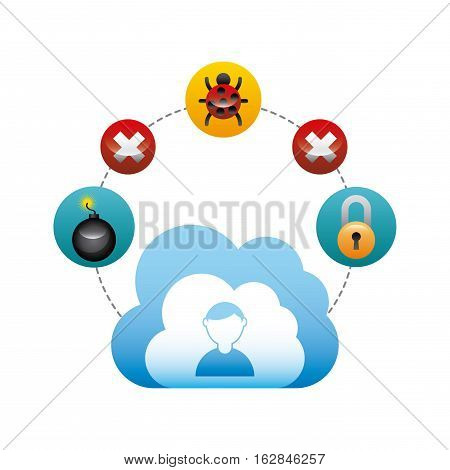 cloud with cyber security icons around over white background. colorful design. vector illustration