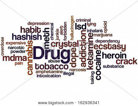 Drug Names, Word Cloud Concept