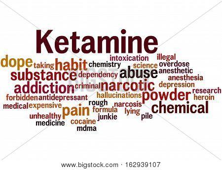 Ketamine, Word Cloud Concept 5