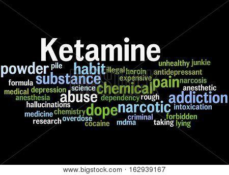 Ketamine, Word Cloud Concept 8