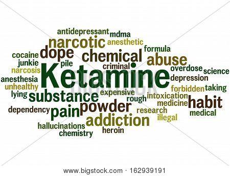 Ketamine, Word Cloud Concept 9