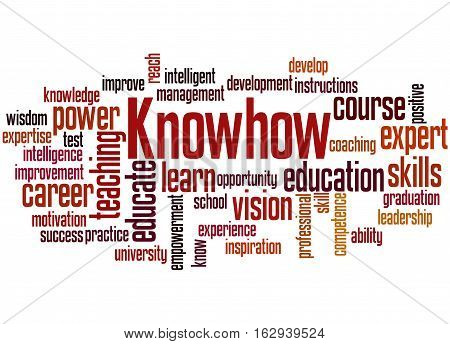 Knowhow, Word Cloud Concept 4