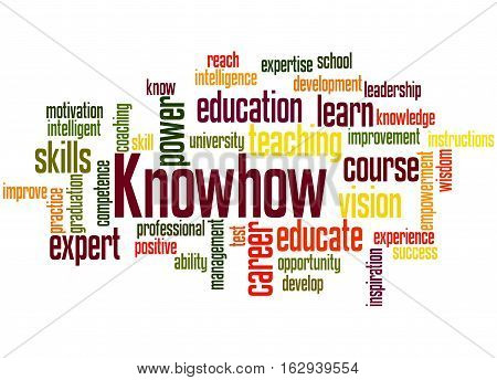 Knowhow, Word Cloud Concept 5