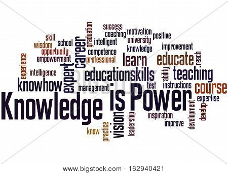 Knowledge Is Power, Word Cloud Concept 6