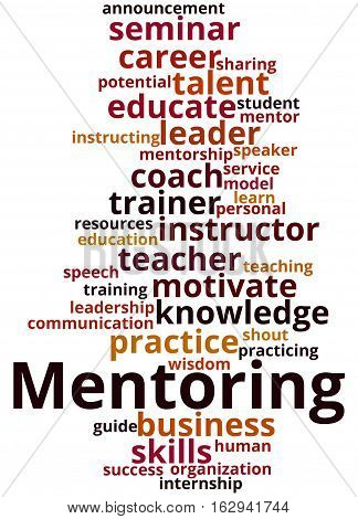 Mentoring, Word Cloud Concept 8